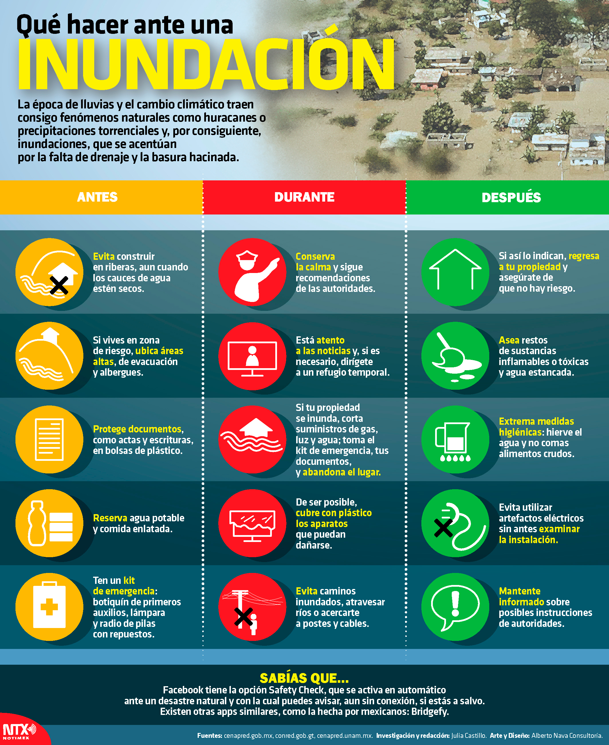 Hoy tamaulipas infografias for Que se puede cocinar hoy