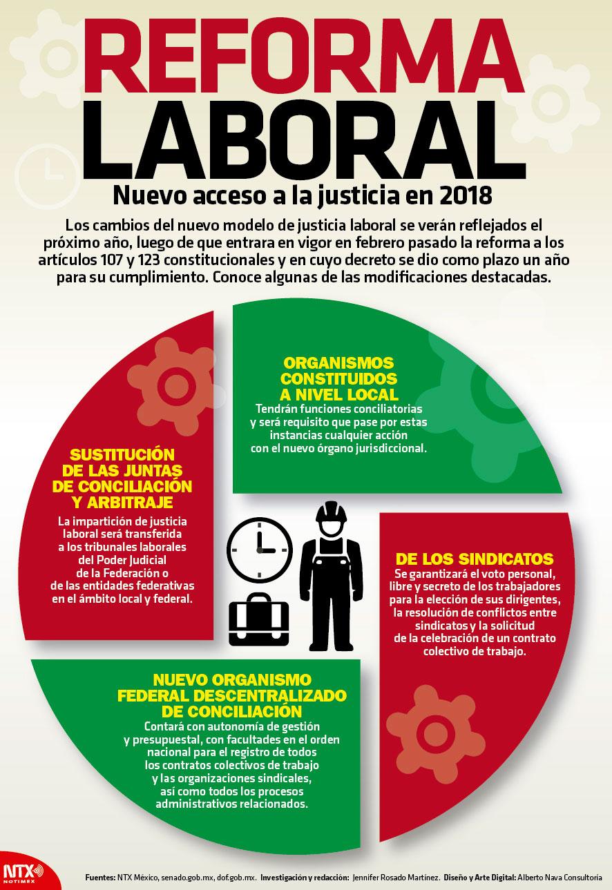 hoy tamaulipas infografias