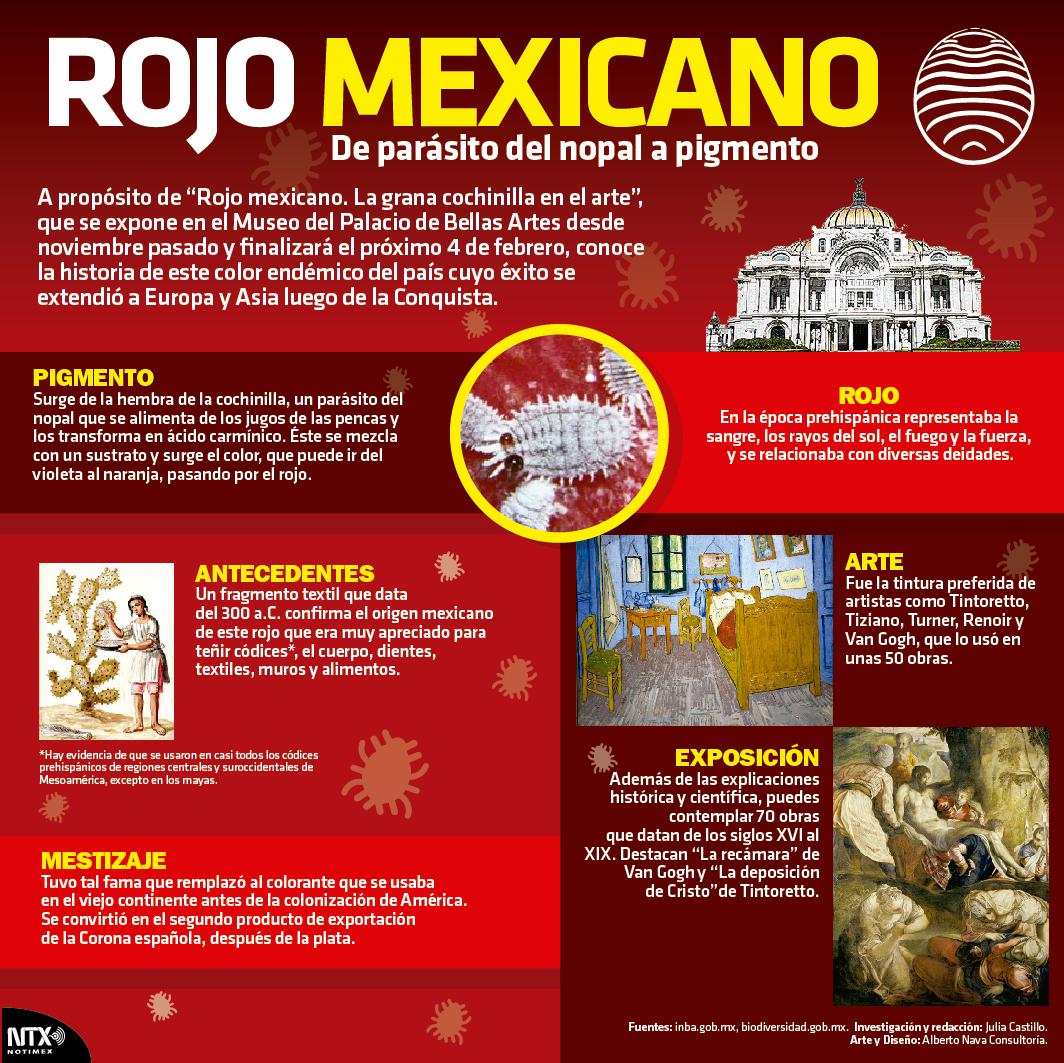 Hoy Tamaulipas - Infografía: Rojo mexicano