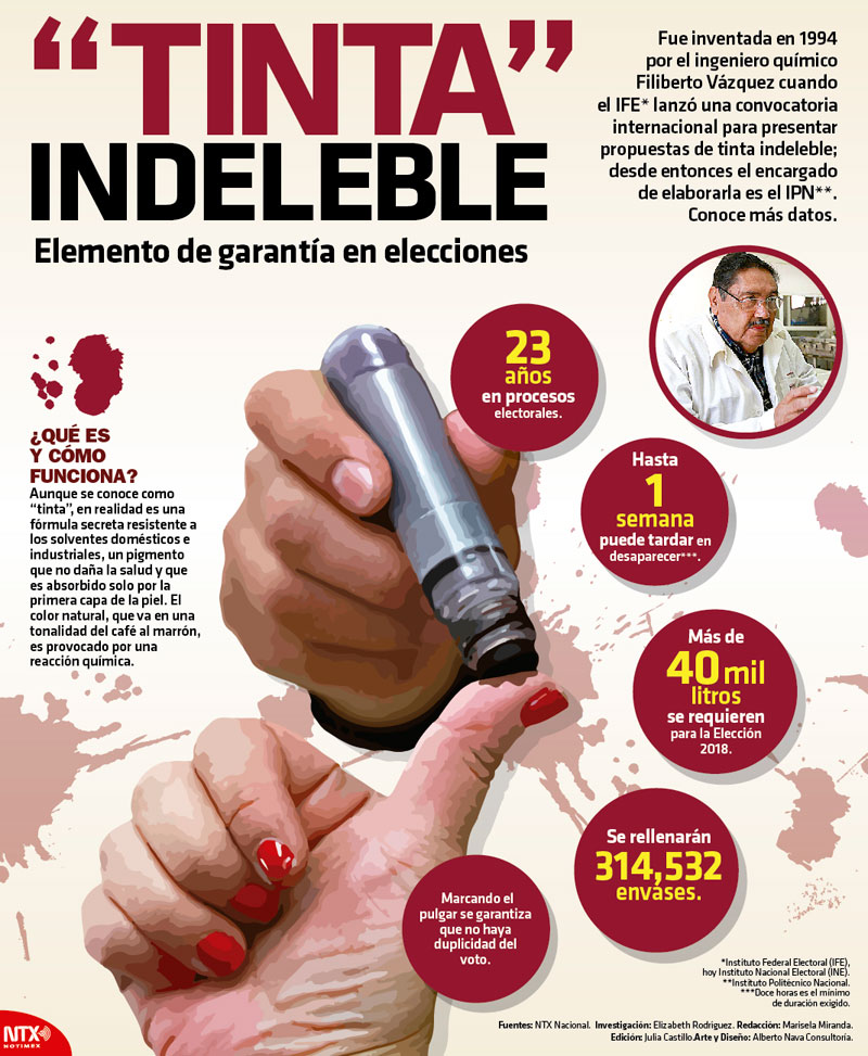 """Tinta"" indeleble"