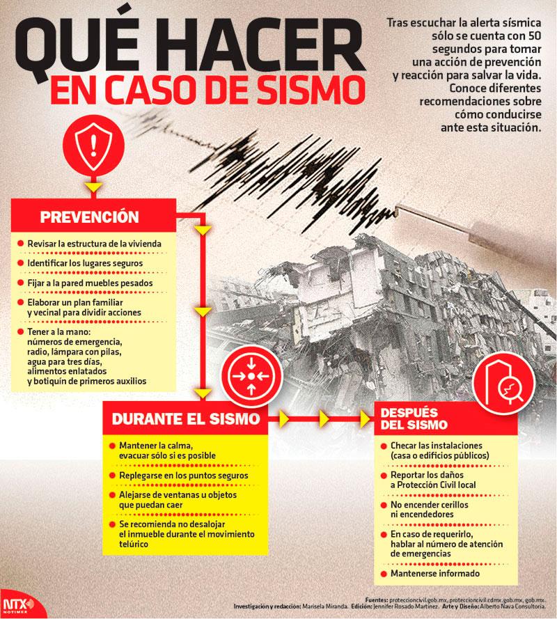 Hoy tamaulipas infograf a qu hacer en caso de sismo - Que hacer hoy en sabadell ...