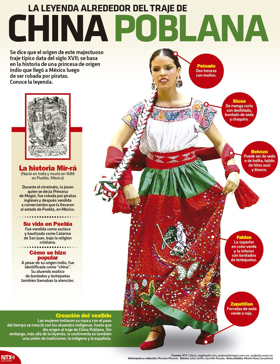 Hoy Tamaulipas Infografía Traje De China Poblana