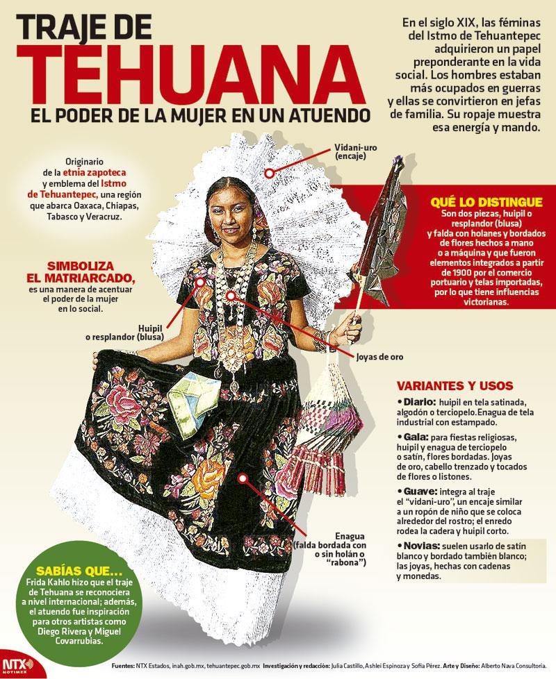 Traje De Tehuana Concurso Regional