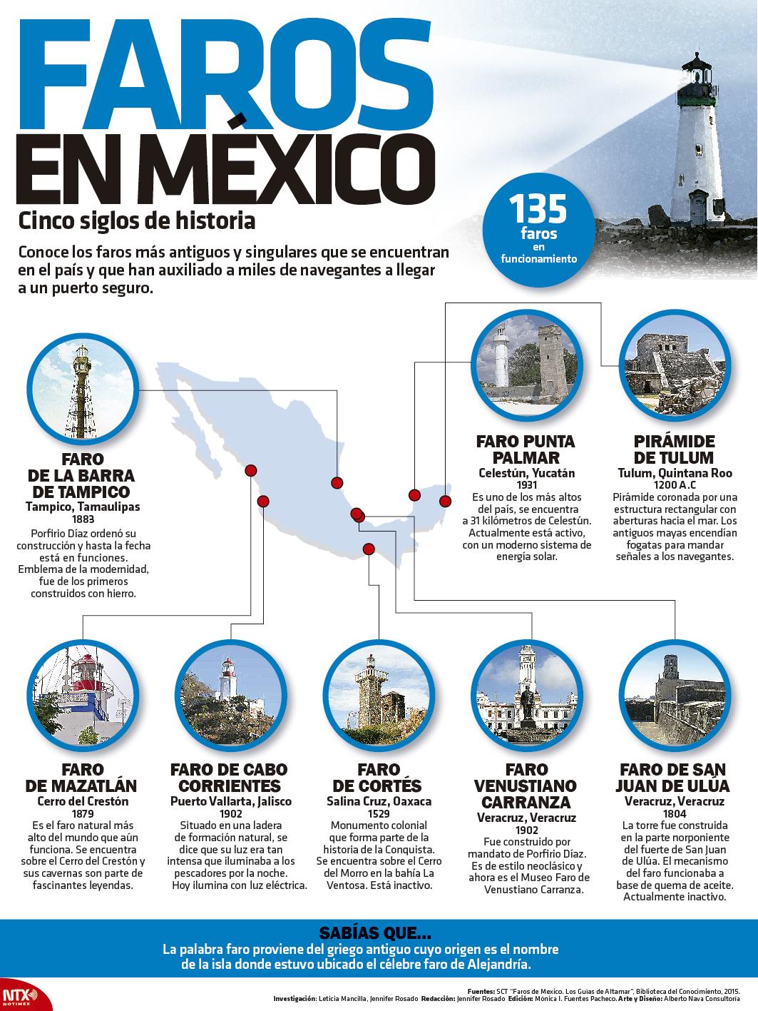 Historia de los faros en mexico